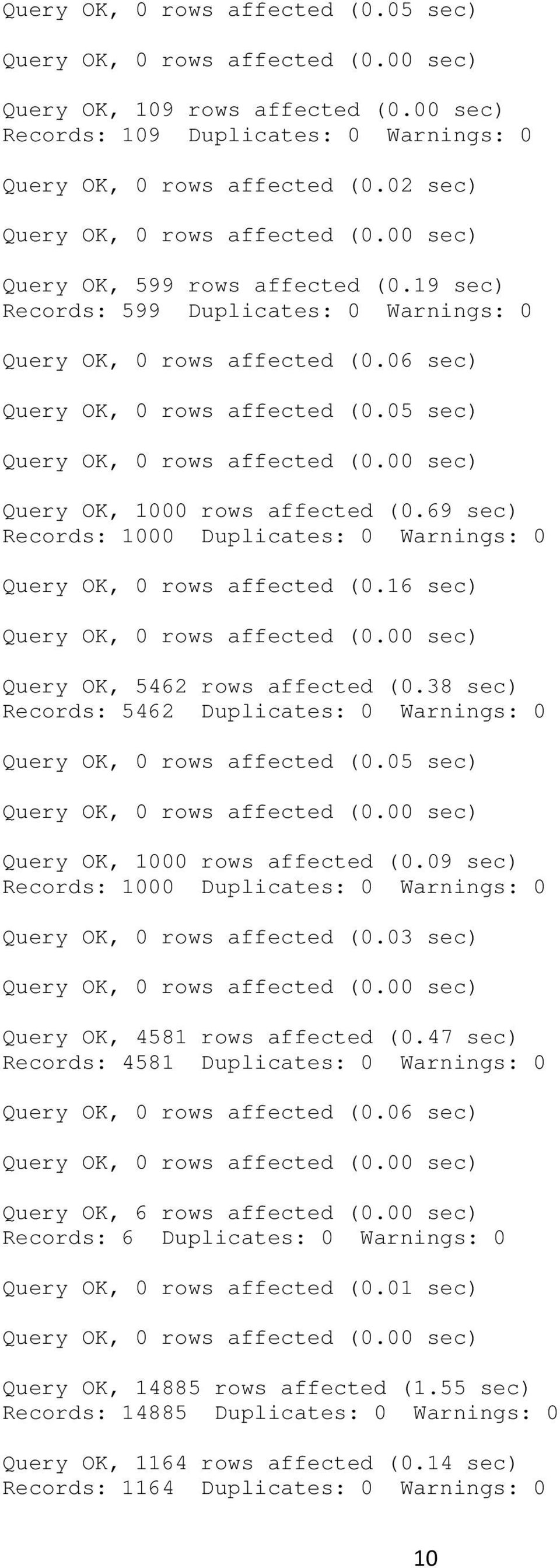 38 sec) Records: 5462 Duplicates: 0 Warnings: 0 Query OK, 1000 rows affected (0.09 sec) Records: 1000 Duplicates: 0 Warnings: 0 Query OK, 0 rows affected (0.03 sec) Query OK, 4581 rows affected (0.