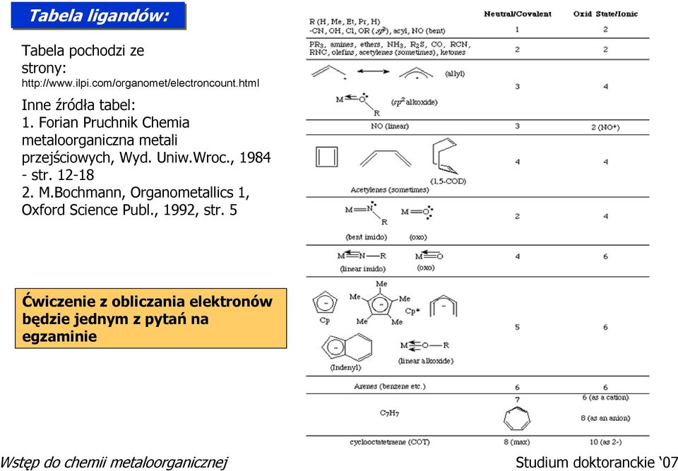 Uniw.Wroc., 1984 - str. 12-18 2. M.Bochmann, Organometallics 1, Oxford Science Publ., 1992, str.