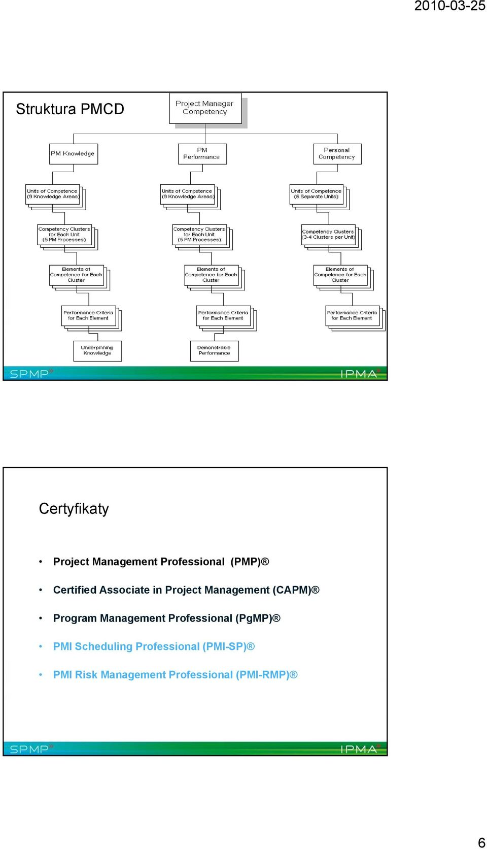 Program Management Professional (PgMP) PMI Scheduling