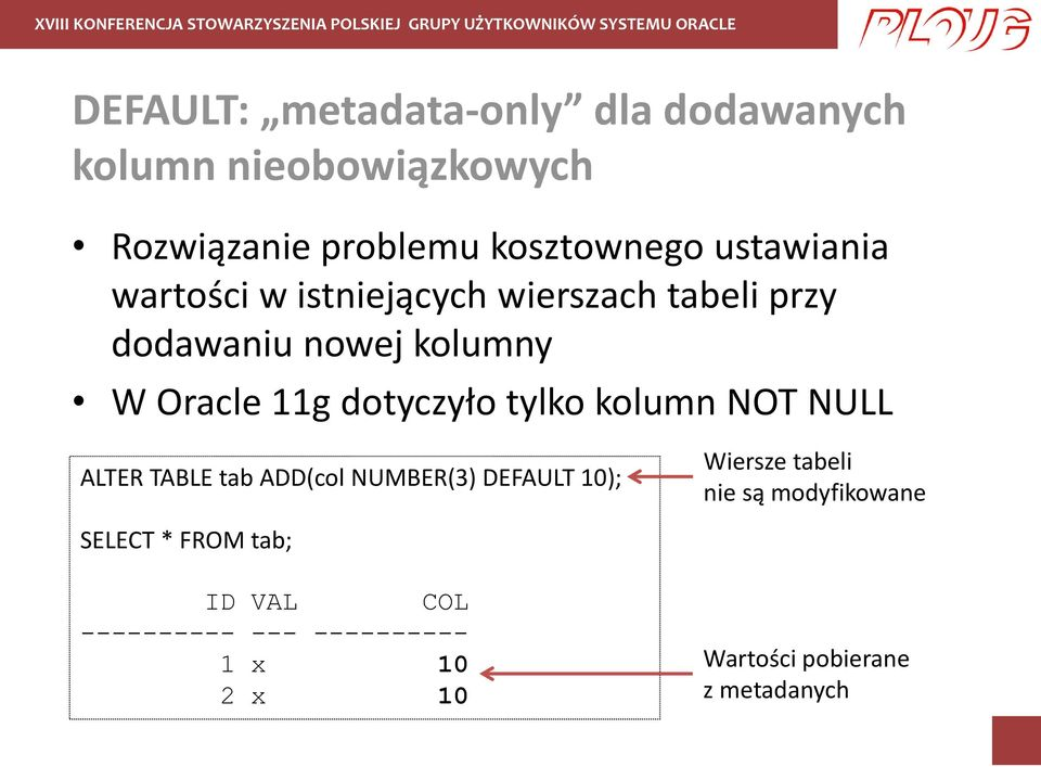 dotyczyło tylko kolumn NOT NULL ALTER TABLE tab ADD(col NUMBER(3) DEFAULT 10); SELECT * FROM tab; ID