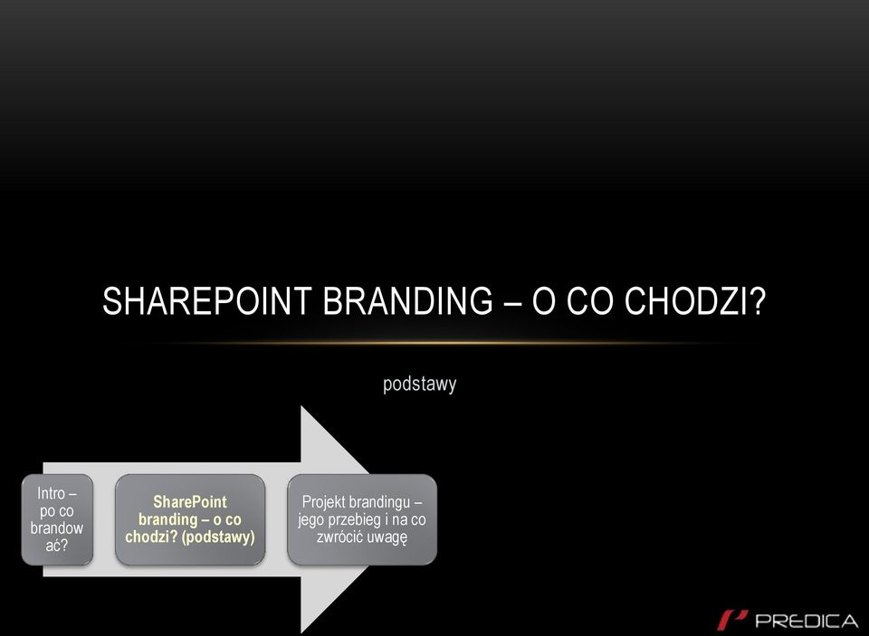 SharePoint branding o co chodzi?