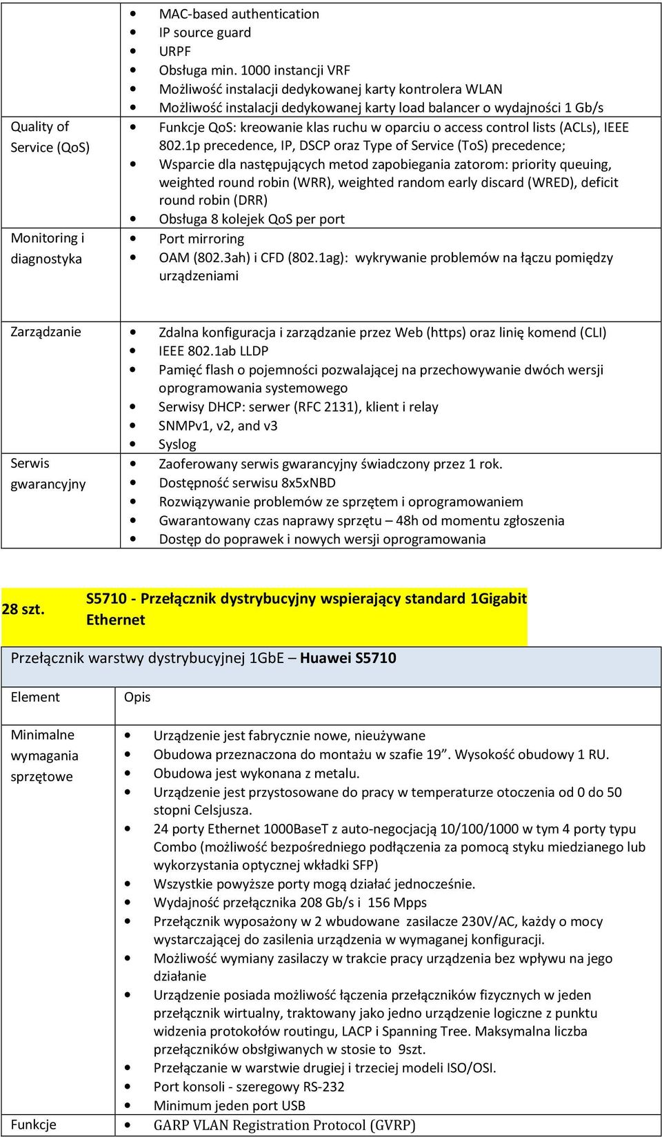 control lists (ACLs), IEEE 802.