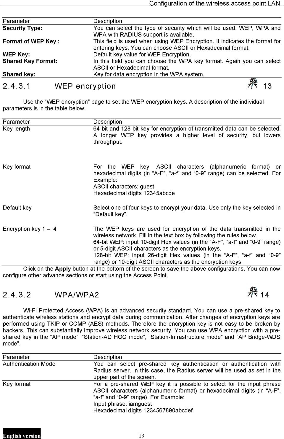 Default key value for WEP Encryption. In this field you can choose the WPA key format. Again you can select ASCII or Hexadecimal format. Key for data encryption in the WPA system. 2.4.3.