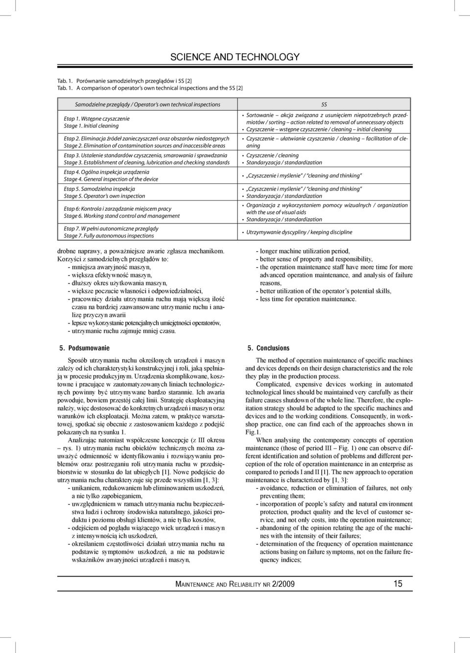 Ustalenie standardów czyszczenia, smarowania i sprawdzania Stage 3. Establishment of cleaning, lubrication and checking standards Etap 4. Ogólna inspekcja urządzenia Stage 4.