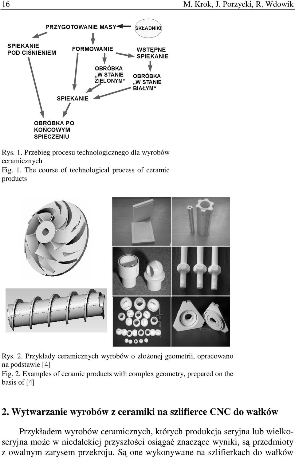 Examples of ceramic products with complex geometry, prepared on the basis of [4] 2.
