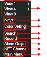 NVR-3304, NVR-3308, NVR-3326 User s manual ver.1.0 NVR MENU 4. NVR MENU 4.1. Live monitoring POP-UP MENU As soon as the NVR completes its initialization process, it will enter the real-time monitoring image.