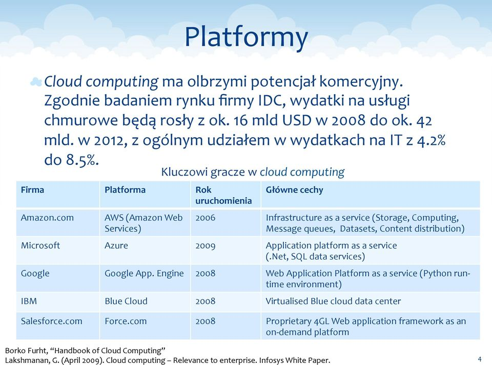 com AWS (Amazon Web Services) Kluczowi gracze w cloud computing Główne cechy 2006 Infrastructure as a service (Storage, Computing, Message queues, Datasets, Content distribution) Microsoft Azure 2009