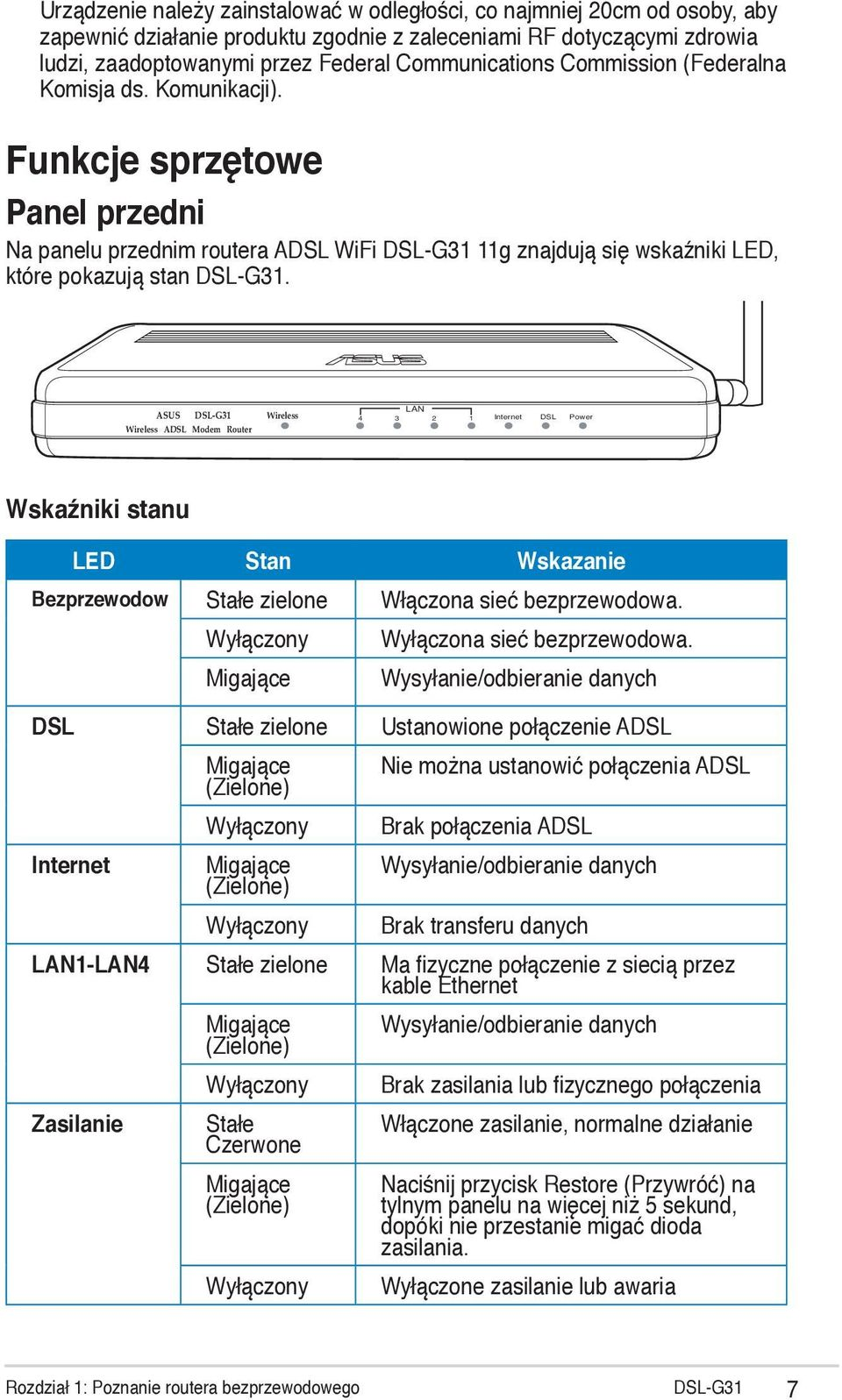 ASUS DSL-G31 Wireless LAN 4 3 2 1 Internet DSL Power Wireless ADSL Modem Router Wskaźniki stanu LED Stan Wskazanie Bezprzewodow Stałe zielone Włączona sieć bezprzewodowa.