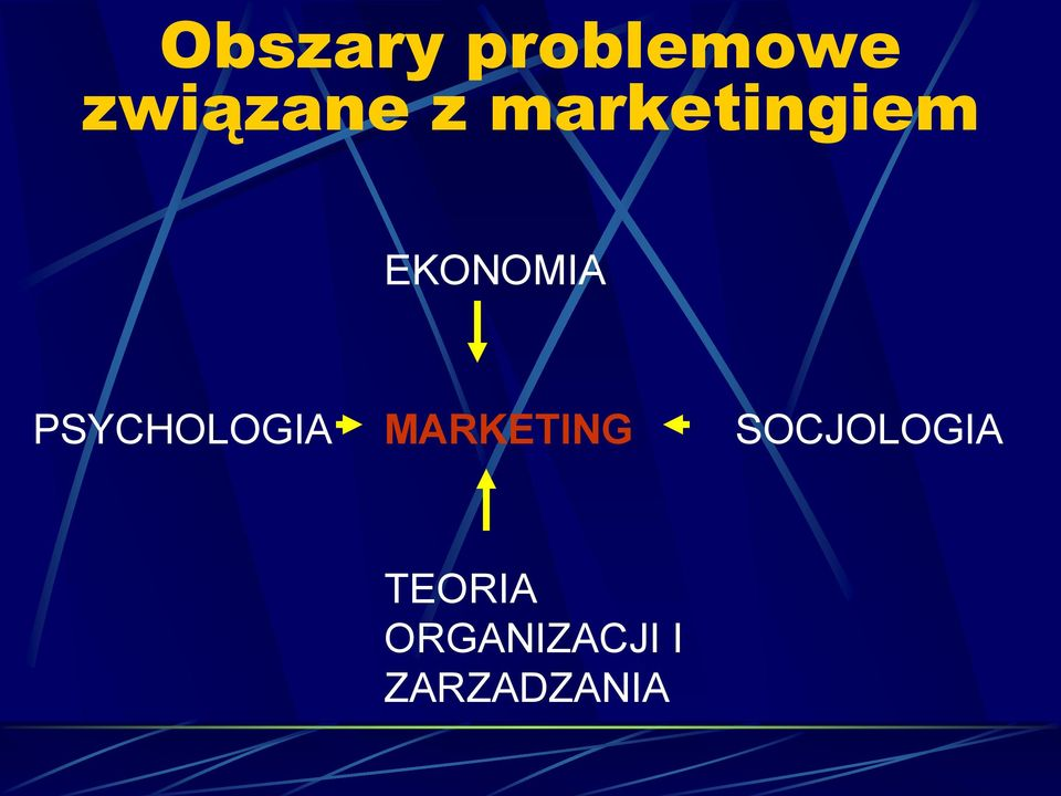 PSYCHOLOGIA MARKETING
