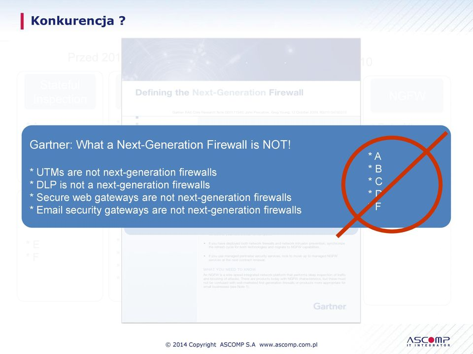 next-generation are not next-generation firewalls at firewalls the next refresh * Email Proxies security gateways opportunity UTM are not next-generation