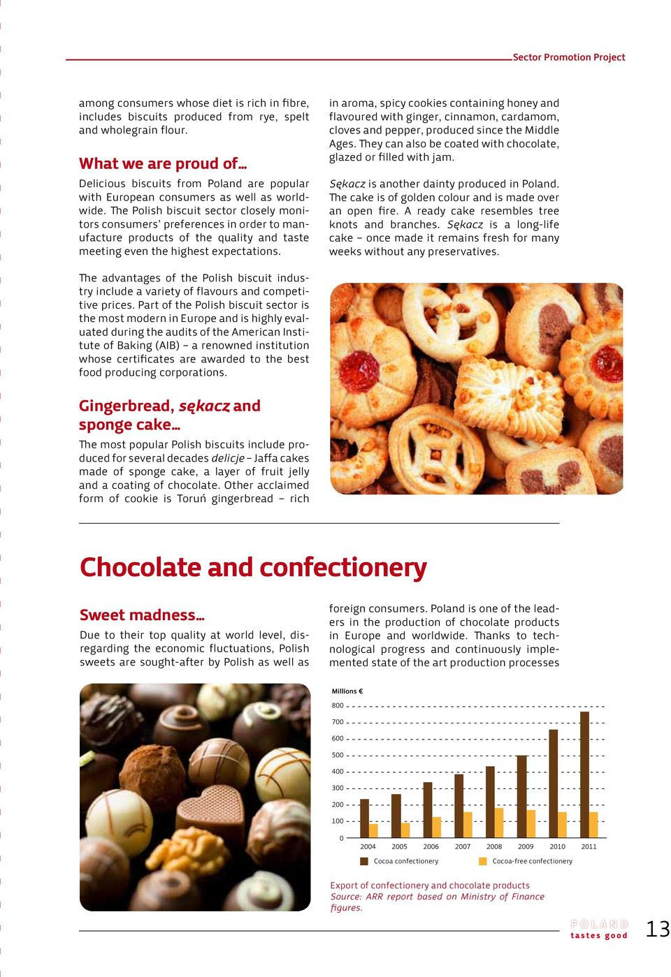 The Polish biscuit sector closely monitors consumers preferences in order to manufacture products of the quality and taste meeting even the highest expectations.