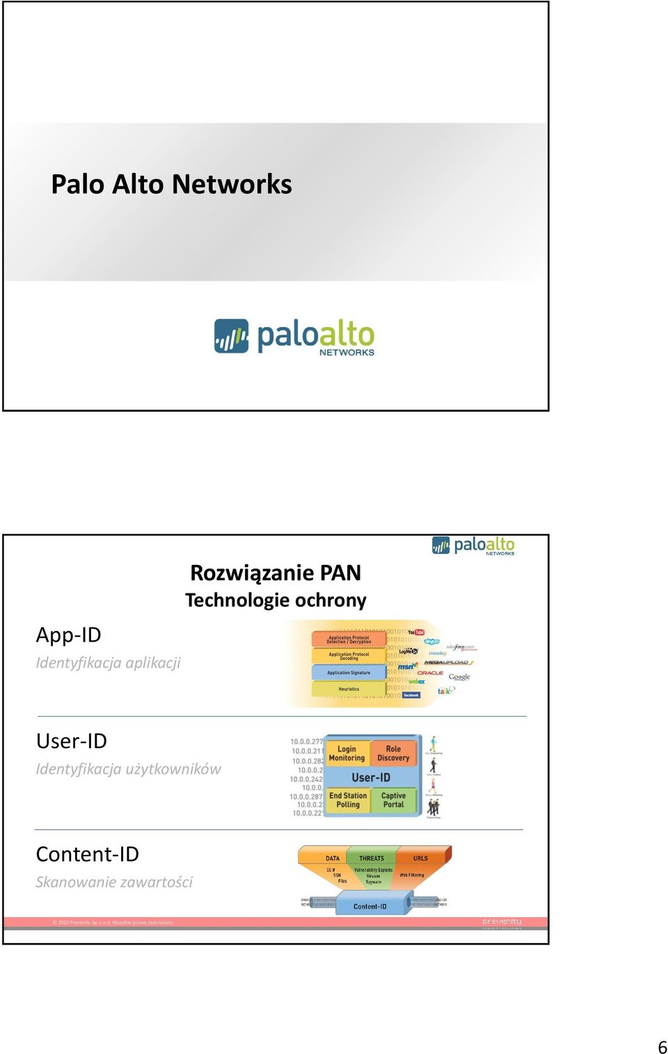 PAN Technologie ochrony User-ID