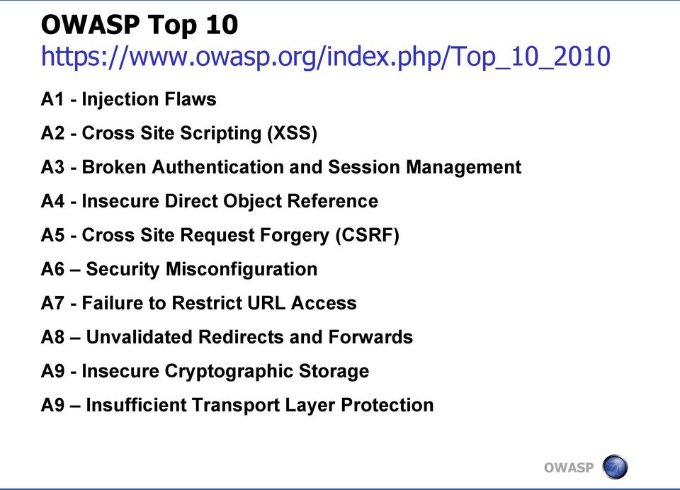 Session Management A4 - Insecure Direct Object Reference A5 - Cross Site Request Forgery (CSRF) A6