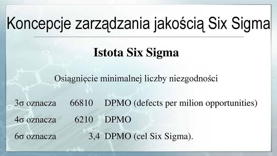 oznacza 66810 DPMO (defects per milion opportunities)