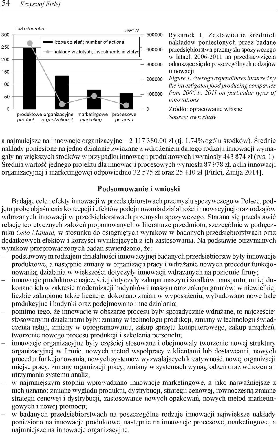 Average expenditures incurred by the investigated food producing companies from 2006 to 2011 on particular types of innovations Źródło: opracowanie własne Source: own study a najmniejsze na innowacje