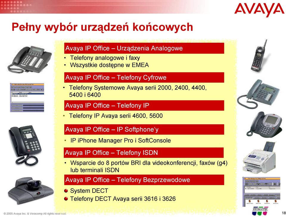5600 Avaya IP Office IP Softphone y IP iphone Manager Pro i SoftConsole Avaya IP Office Telefony ISDN Wsparcie do 8 portów BRI dla
