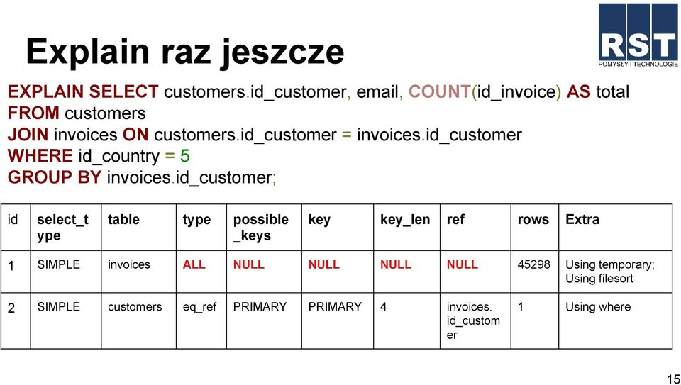 id_customer WHERE id_country = 5 GROUP BY invoices.