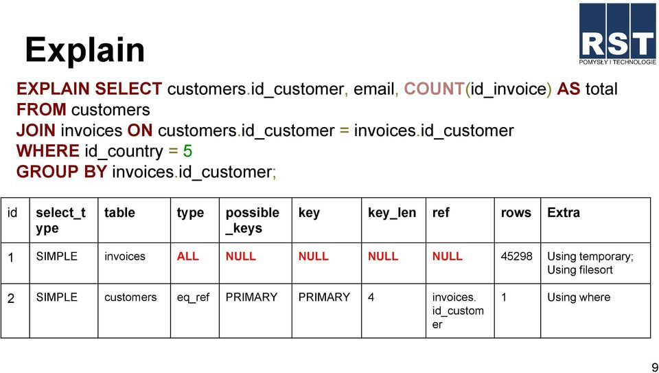 id_customer = invoices.id_customer WHERE id_country = 5 GROUP BY invoices.