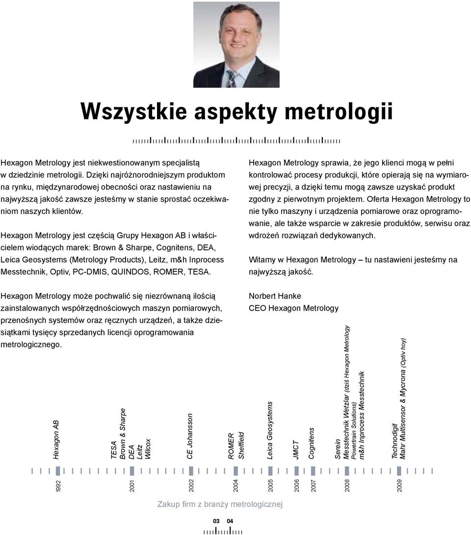 Hexagon Metrology jest częścią Grupy Hexagon AB i właścicielem wiodących marek: Brown & Sharpe, Cognitens, DEA, Leica Geosystems (Metrology Products), Leitz, m&h Inprocess Messtechnik, Optiv,