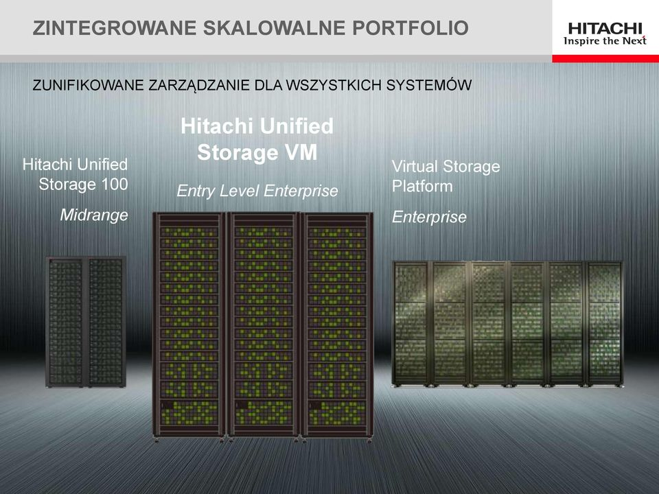 Storage 100 Midrange Hitachi Unified Storage VM