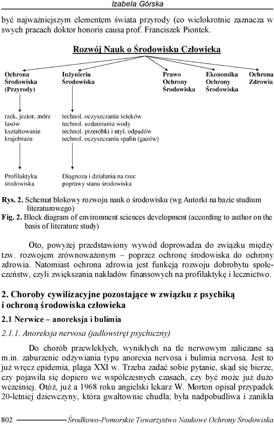 Block diagram of environment sciences development (according to author on the basis of literature study) Oto, powyżej przedstawiony wywód doprowadza do związku między tzw.