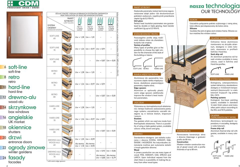 WOOD-ALU 78 Izolacyjność cieplna WYBRANYCH systemów okiennych heat insulation of selected window systems * with warm edge spacers Pakiet szybowy unit glass Ug=1,1 z ciepłą ramką* Ug=0,7 z ciepłą