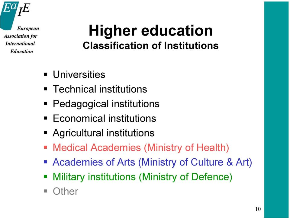Agricultural institutions Medical Academies (Ministry of Health)