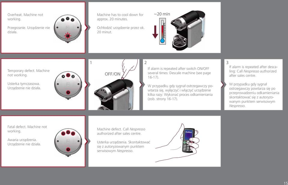 1 2 3 3 If alarm is repeated after switch ON/OFF If alarm is repeated after descaling: Call Nespresso authorized OFF/ON several times: Descale machine (see page 16-17). after sales centre.