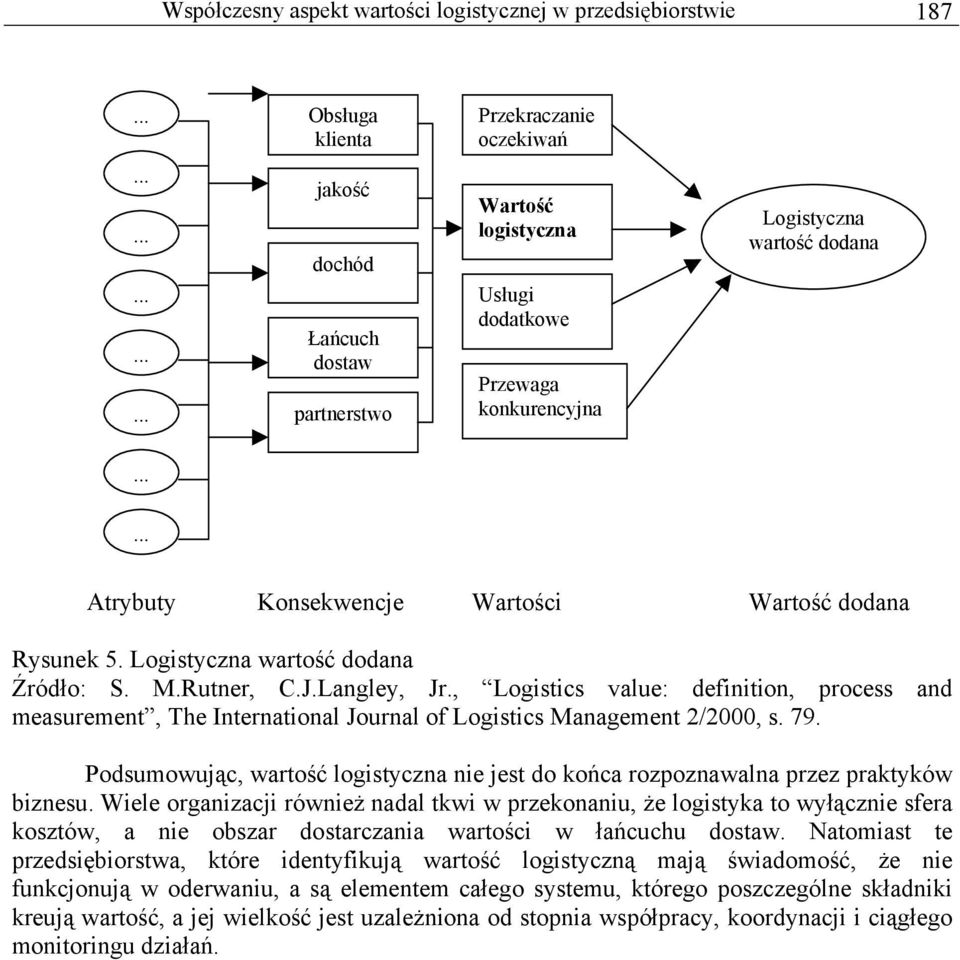, Logistics value: definition, process and measurement, The International Journal of Logistics Management 2/2000, s. 79.