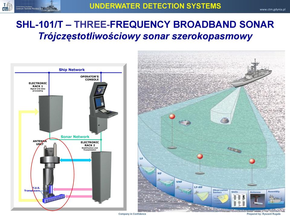 szerokopasmowy Ship Network ELECTRONIC RACK 1 Signal and data processing