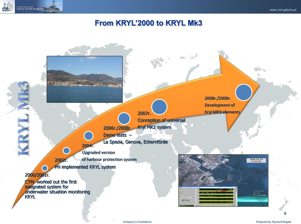 Upgraded version PN implemented KRYL system 2006r./2008r.