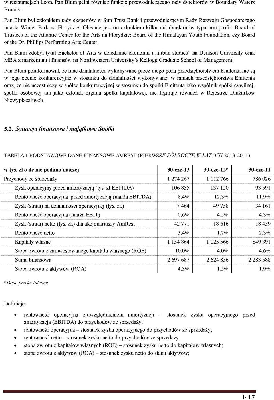 Obecnie jest on członkiem kilku rad dyrektorów typu non-profit: Board of Trustees of the Atlantic Center for the Arts na Florydzie; Board of the Himalayan Youth Foundation, czy Board of the Dr.