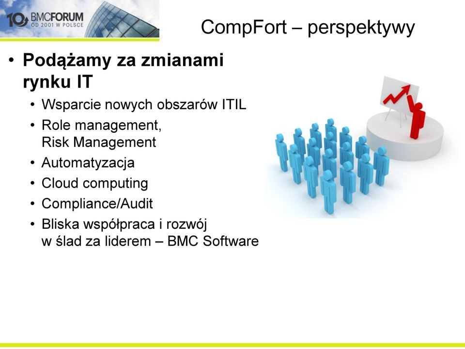 Cloud computing Compliance/Audit Bliska współpraca i