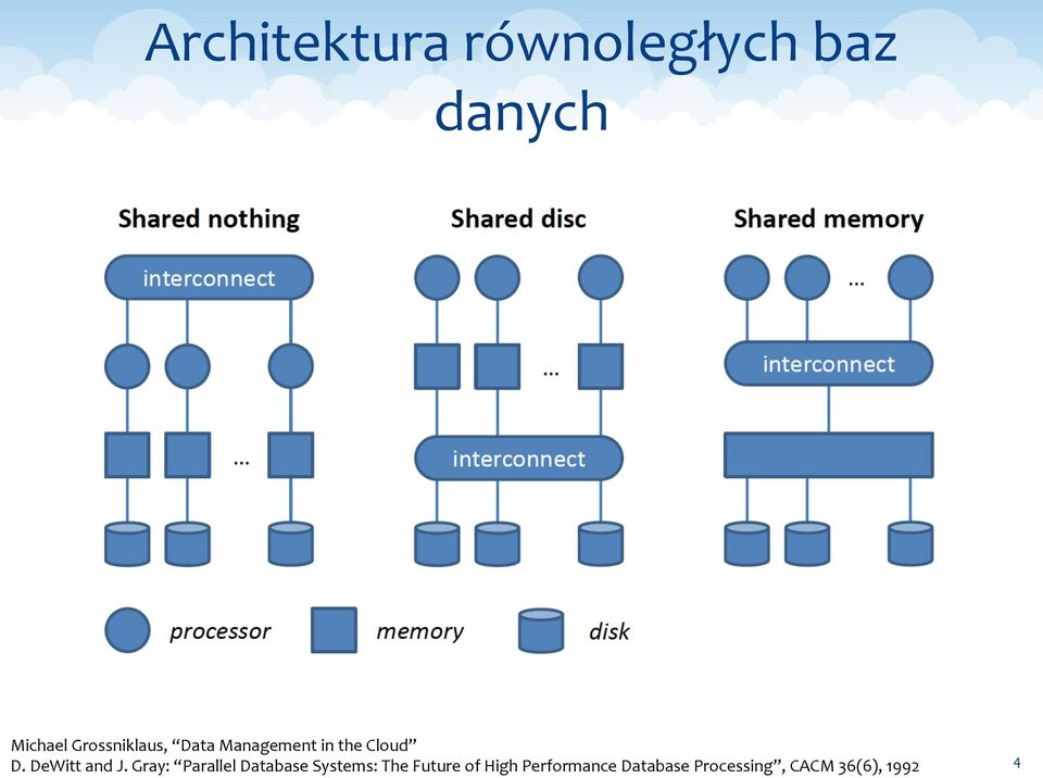 Gray: Parallel Database Systems: The