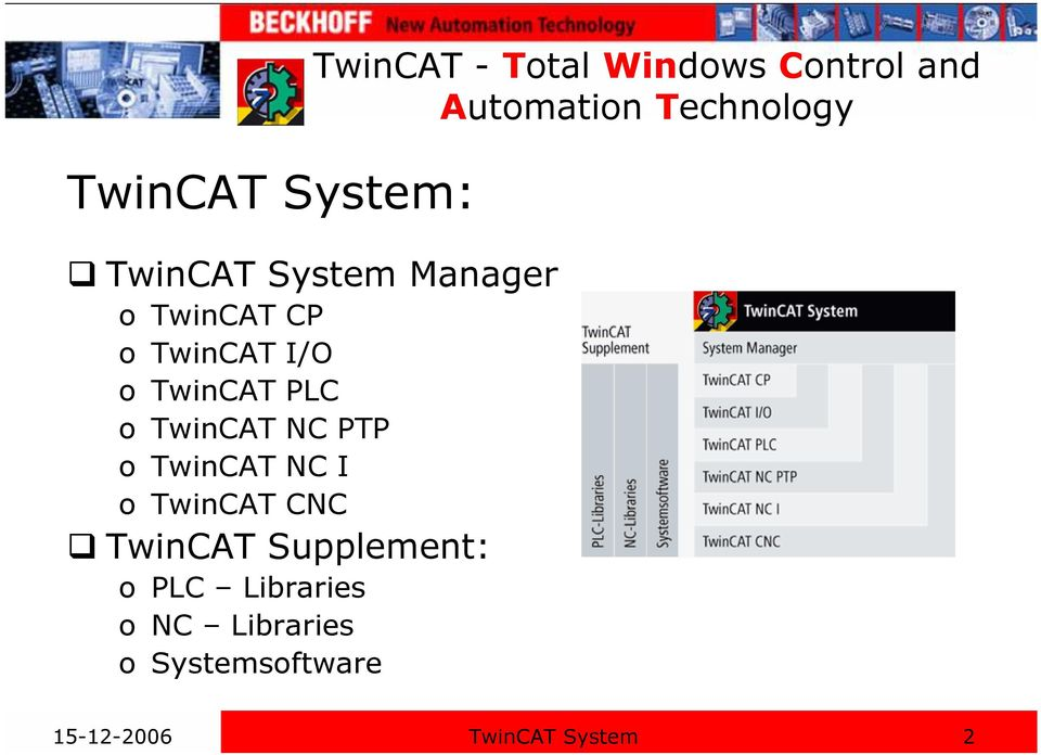 Supplement: o PLC Libraries o NC Libraries o Systemsoftware TwinCAT