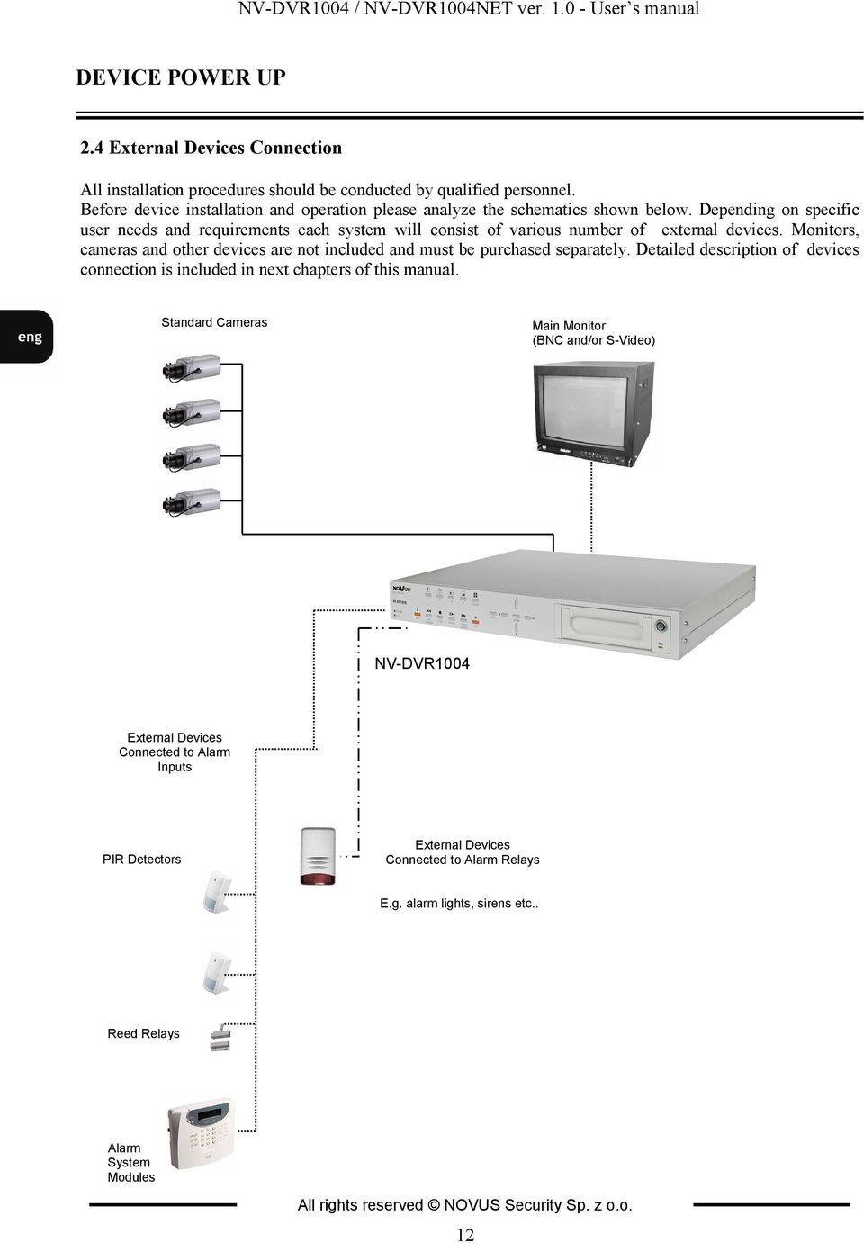 Monitors, cameras and other devices are not included and must be purchased separately. Detailed description of devices connection is included in next chapters of this manual.