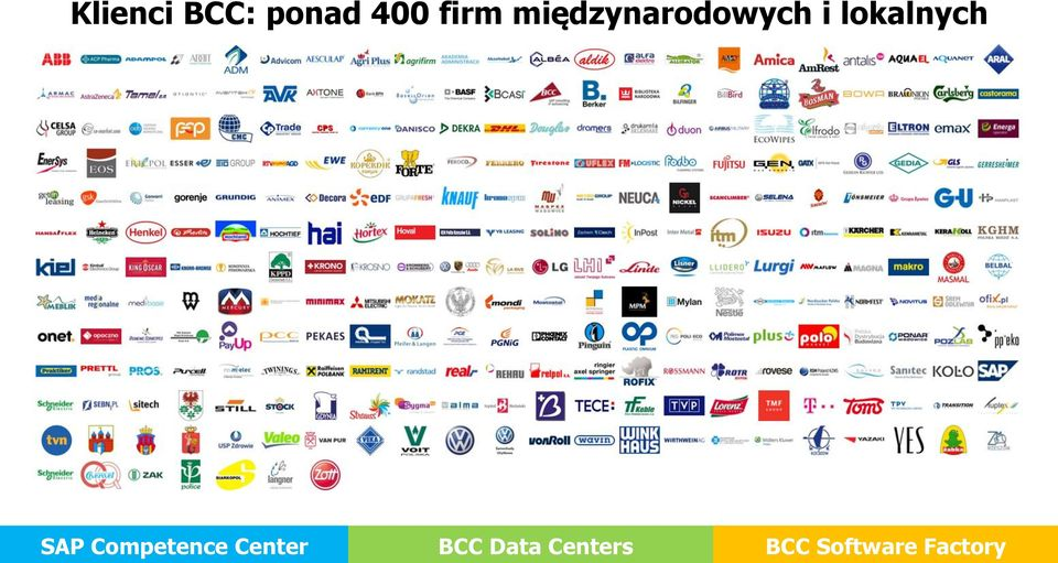 Competence Center BCC Data