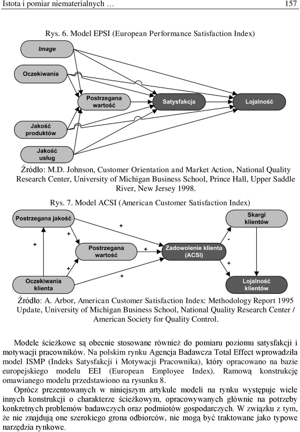 Model ACSI (American Customer Satisfaction Index) Źródło: A.