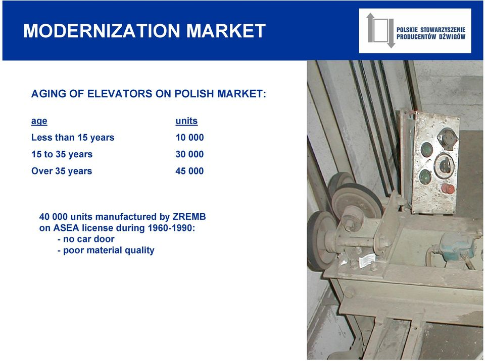 Over 35 years 45 000 40 000 units manufactured by ZREMB on
