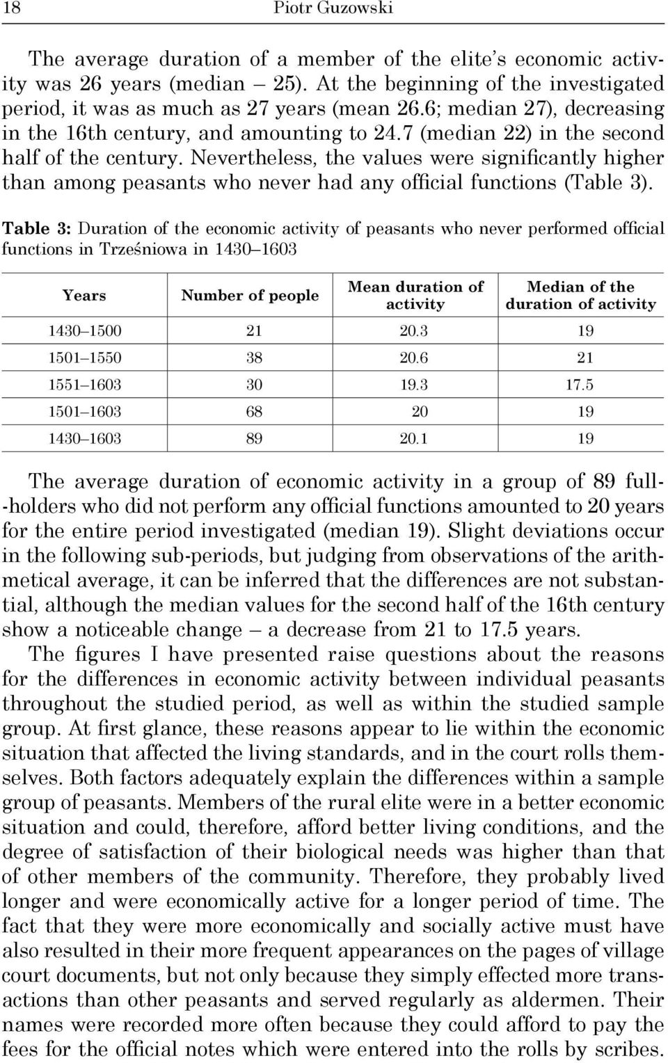 Nevertheless, the values were significantly higher than among peasants who never had any official functions (Table 3).
