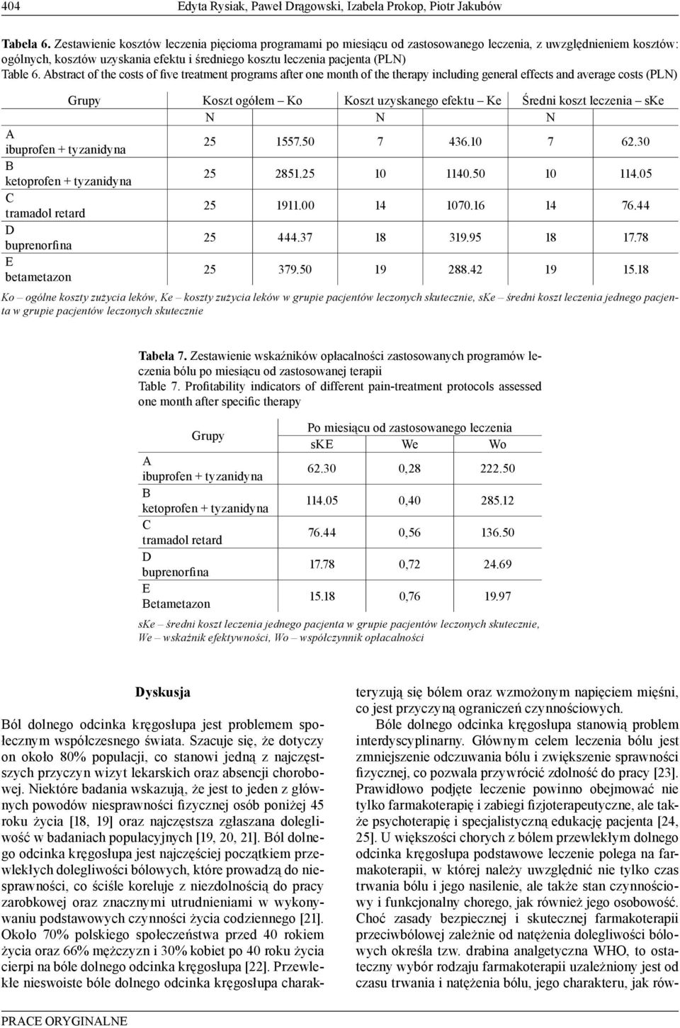 Abstract of the costs of five treatment programs after one month of the therapy including general effects and average costs (PLN) Grupy Koszt ogółem Ko Koszt uzyskanego efektu Ke Średni koszt