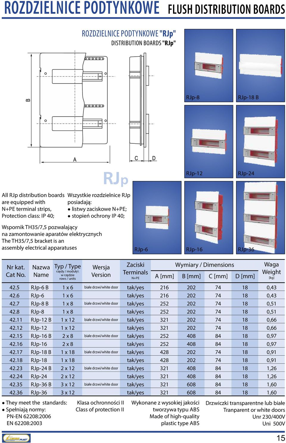 bracket is an assembly electrical apparatuses RJp-6 RJp-16 RJp-36 42.5 42.6 42.7 42.8 42.11 42.12 42.15 42.16 42.17 42.18 42.23 42.24 42.35 42.