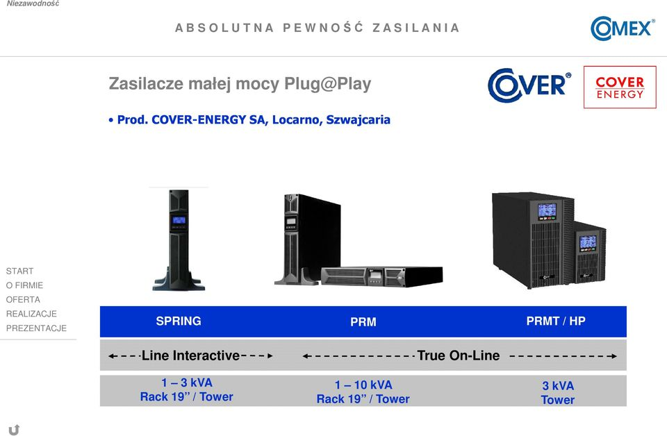 PRM PRMT / HP Line Interactive True On-Line 1