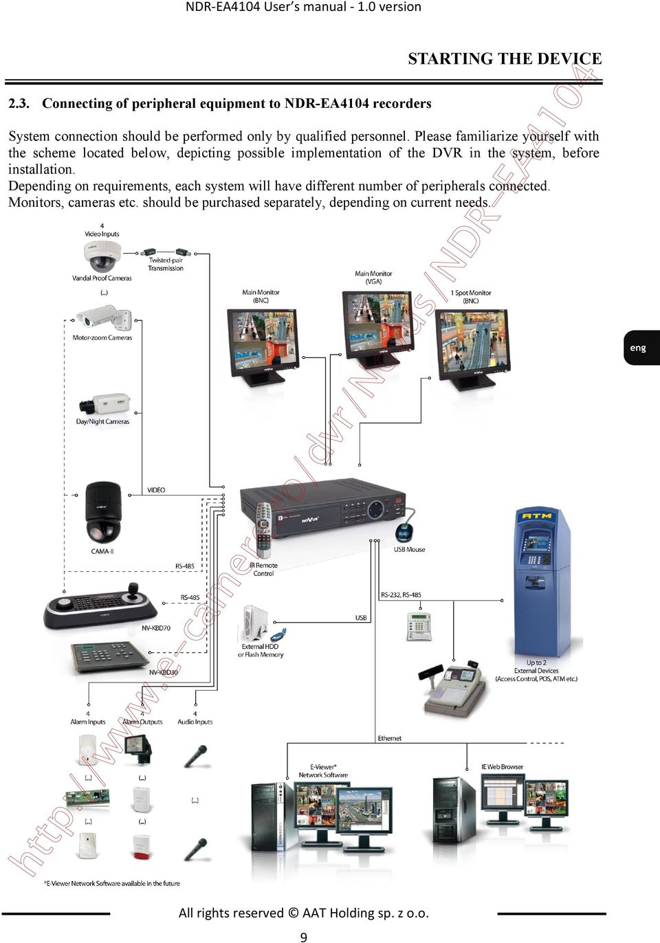 Please familiarize yourself with the scheme located below, depicting possible implementation of the DVR in the system, before