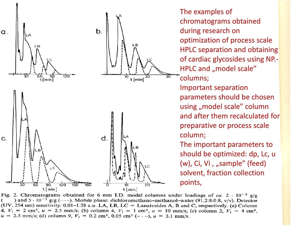 - HPLC and model scale columns; Important separation parameters should be chosen using model scale column and