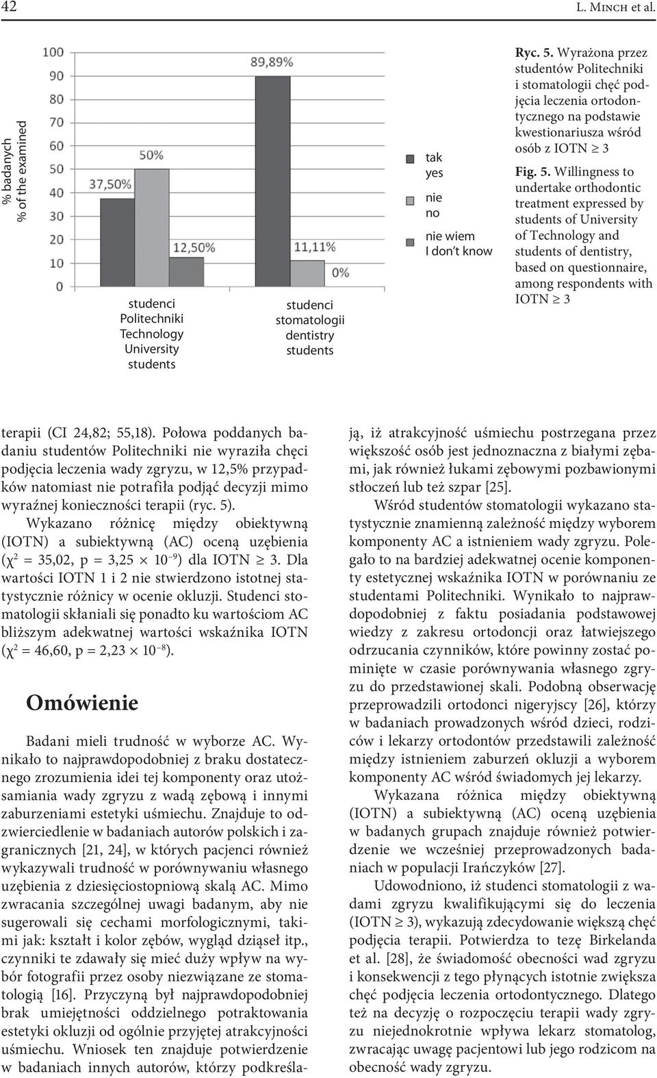 Willingness to undertake orthodontic treatment expressed by of University of Technology and of dentistry, based on questionnaire, among respondents with IOTN 3 terapii (CI 24,82; 55,18).