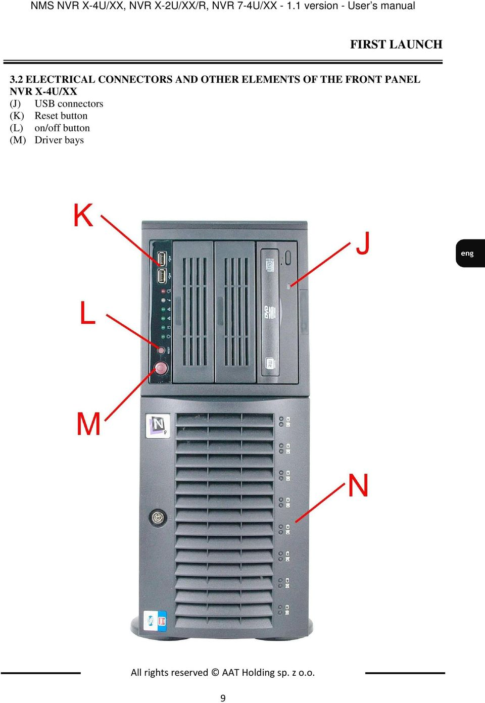 2 ELECTRICAL CONNECTORS AND OTHER ELEMENTS OF THE FRONT PANEL NVR