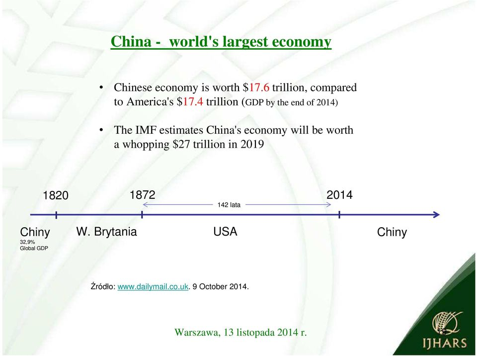 4 trillion (GDP by the end of 2014) The IMF estimates China's economy will be