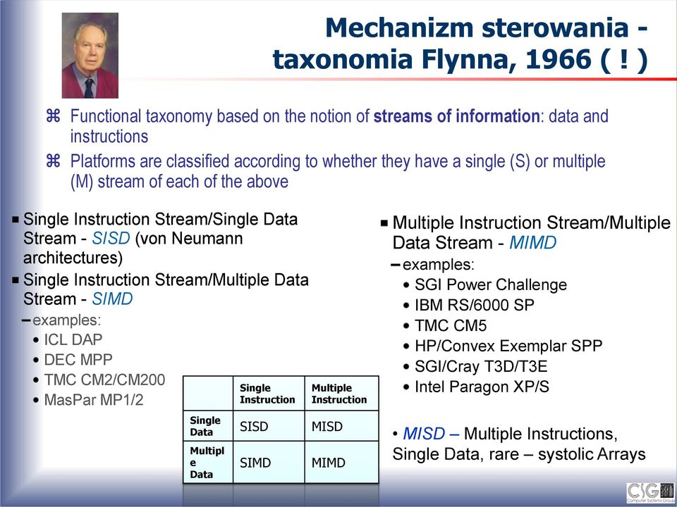 each of the above Single Instruction Stream/Single Data Stream - SISD (von Neumann architectures) Single Instruction Stream/Multiple Data Stream - SIMD examples: ICL DAP DEC MPP TMC