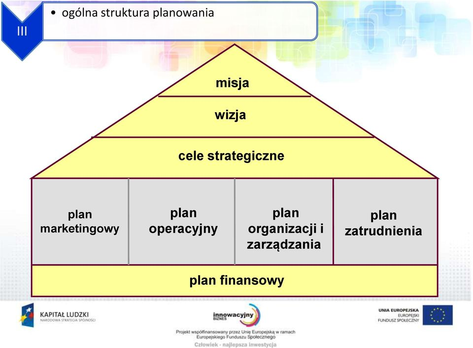 marketingowy plan operacyjny plan
